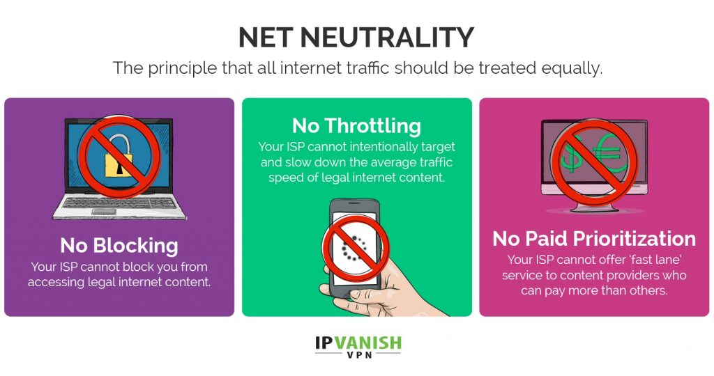 Impact of Net Neutrality on Consumers